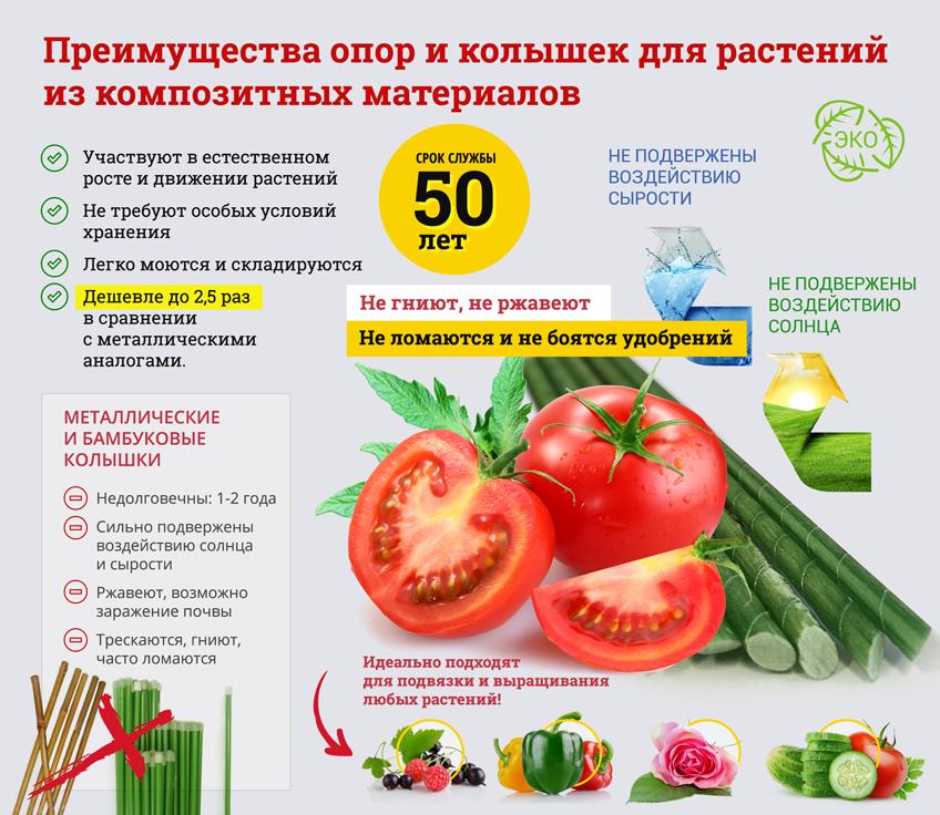 Преимущества композитных опор (колышек) для растений